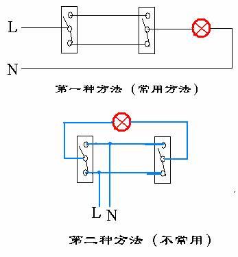 双控灯接线-有问必答-电工基础知识